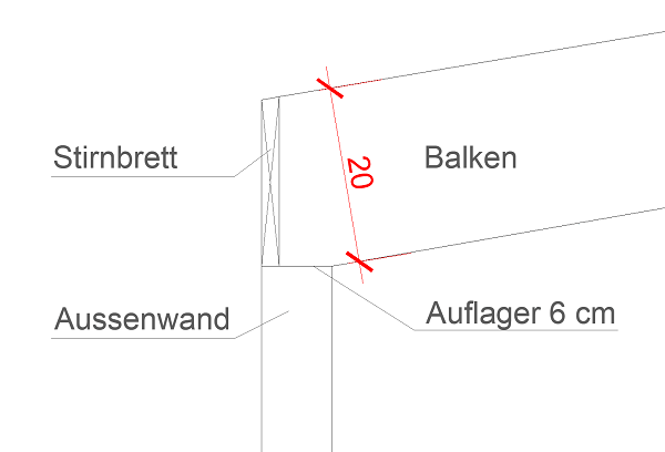 Auflager Detail