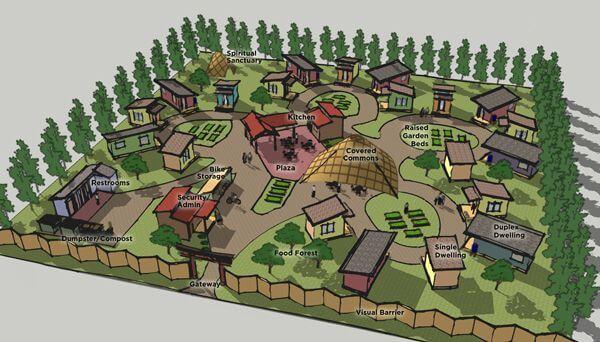 Tiny House Grundstück